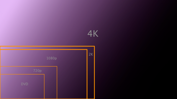 4K HDTV relative sizes 4k TVs May Become Affordable Sooner Than Expected