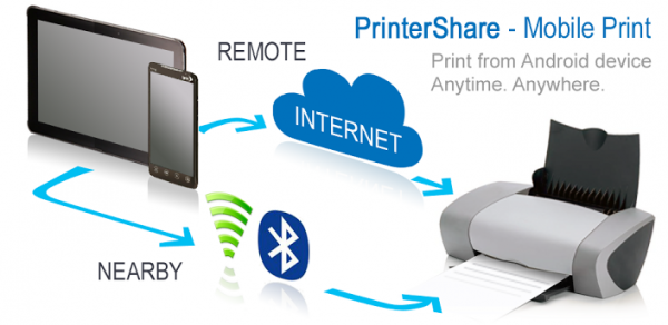 android printershare How to Print from Android Tablet to Wireless Printer