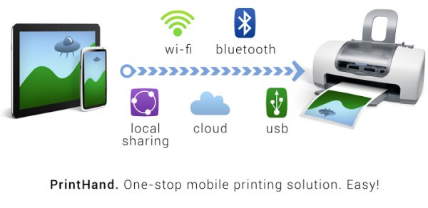 android printhand mobile print How to Print from Android Tablet to Wireless Printer