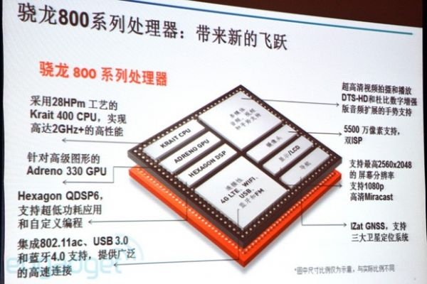 qualcomm-snapdragon-s800