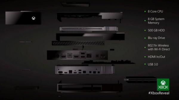 Hardware Specs on the Xbox One.