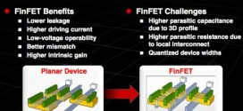 TSMC Shows Path to 16nm FinFET. Great News for AMD and ARM Chip Makers
