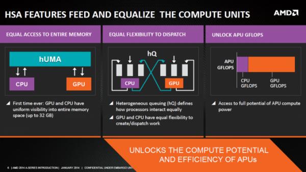 AMD-Kaveri-HSA-680x382