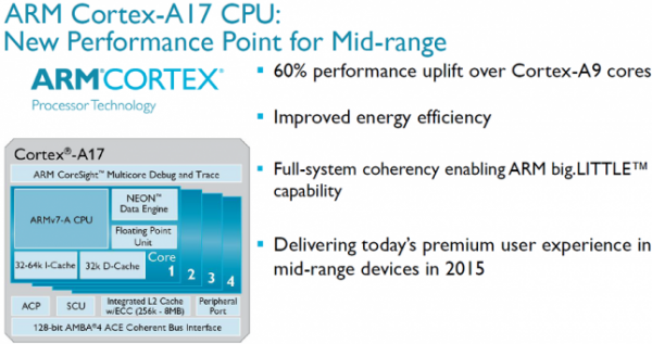 arm-cortex-a17-cpu-645x341