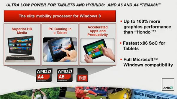 AMD Temash – The New Low Power APU For Tablets. Is it a Boom or a Bust?