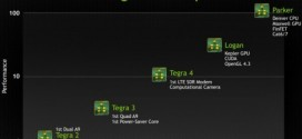 Nvidia's 64-bit Tegra 5 with the Denver CPU Core and Kepler Graphics Could Be Arriving in 2014